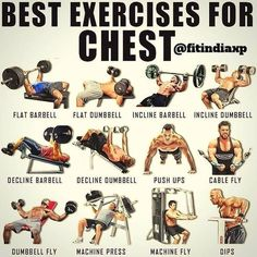 Steroids for Bulking Bulking Stack from Marine Muscle – Chest workouts - Che. Workout Cardio Workout for Beginners Workout Outfit Chest Workout For Men, Chest Workout Routine, Gym Workouts For Men, Weight Training Workouts, Planet Fitness Workout, Tips Fitness, Fitness Life, Health Fitness, Gym Workout Chart