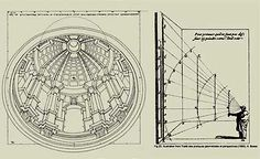 Methods to construct a perspective are theorized by the architect Alberti (1404-1472). They require a certain knowledge of geometry, new research on vision and optics, but most require a representation of space as homogeneous, regular, neutral geometry. This is quite new to 15 th century.