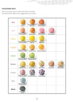 Bento Beginner tip - how to color rice ball (onigiri) Kawaii bento book