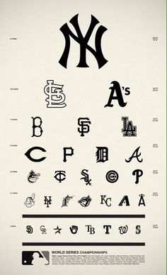 Baseball eye chart - just need the twins on top! Damn Yankees, Yankees Fan, New York Yankees, Baseball Tips, Better Baseball, Baseball Stuff, Baseball Crafts, Baseball Field, Dodgers