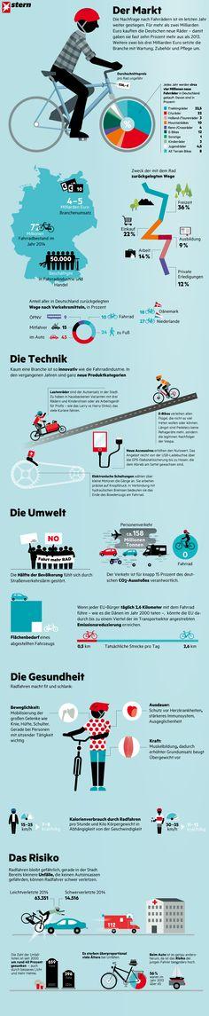 Radrepublik Deutschland - Panorama   STERN.de