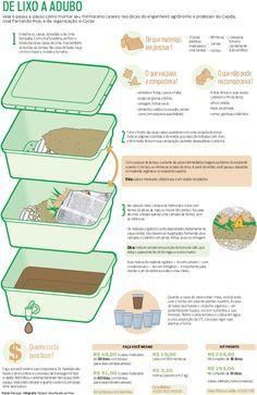 Minhocário caseiro dá destinação ecológica ao lixo | Gazeta do Povo