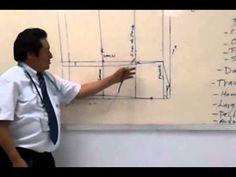 Patronaje Traje sastre Basico de hombre - YouTube