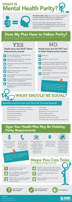 What is Mental Health Parity? Infographic by NAMI (National Alliance on Mental Illness) Mental Health Meaning, What Is Mental Health, Mental Health Care, Mental Health Insurance, Mental Health Services, Diverticulitis Diet, Brain System, Mental Conditions, Stress