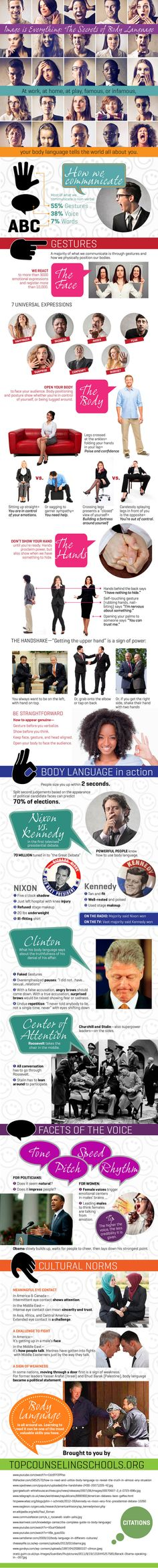 How to Read & Understand Body Language