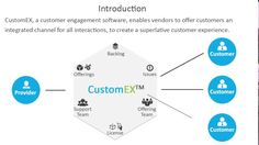 CustomEX, a customer engagement software, enables vendors to offer customers an integrated channel for all interactions, to create a superlative customer experience.: http://www.jambuster.in/customex-crm-customer-engagement-software.html