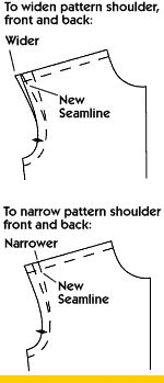 Fit For You: Shoulder Savvy- Shoulder Fitting -Sew News Library