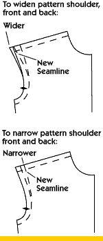 Schouders versmallen/verbreden Fit For You: Shoulder Savvy- Shoulder Fitting -Sew News Library