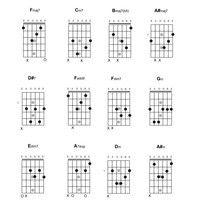 open string guitar chords diagram e emaj7 em em7 e7 a amaj7 am am7 a7 d dmaj7 dm dm7 d7 c. Black Bedroom Furniture Sets. Home Design Ideas