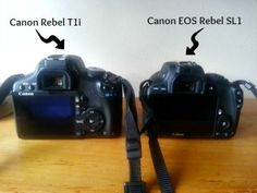 Capturing Life with the Canon EOS Rebel SL1 {Giveaway}