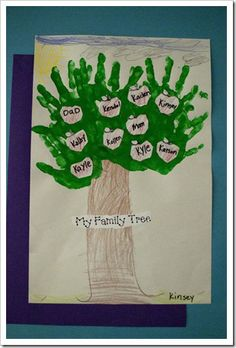Family - Grade One Social Studies. This is accompanied by Loreen Leedy's 'Who's Who in my Family'.