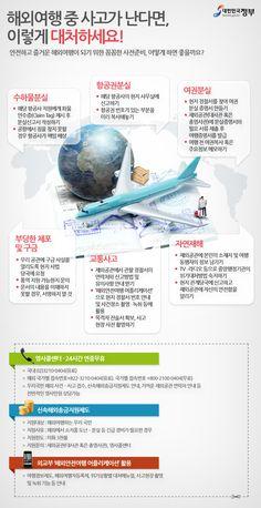 [Infographic] '해외여행 중 사고가 난다면?' 위기 대처법에 관한 인포그래픽