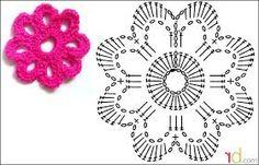 Resultat d'imatges de flores ganchillo patrones gratis
