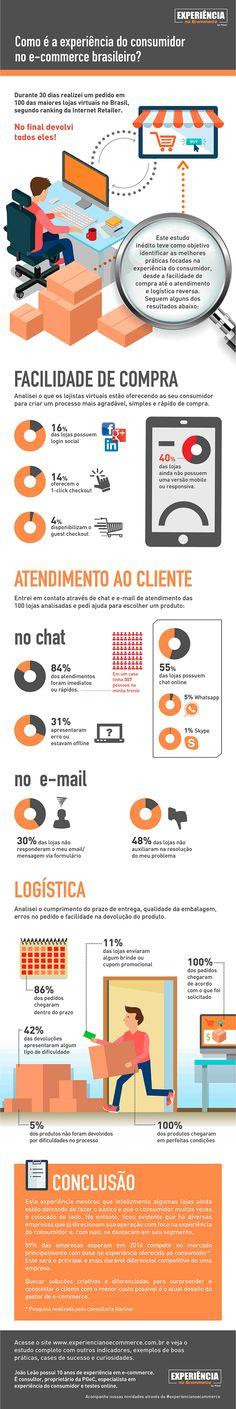 Experiência-no-E-Commerce #Ecommerce