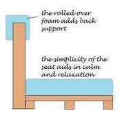 How to Build a Meditation Chair | eHow