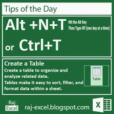 Raj Excel: Tips of the Day: Microsoft Excel 2013 Short Cut Keys: Alt + NT or Ctrl+T (Create a Table)