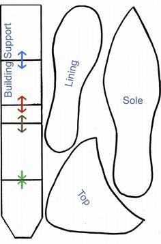 http://www.cakecentral.com/gallery/i/81322/gumpaste-shoe-template