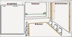Template Grafikos: Graphic Facilitation & Recording Skills for Absolute Beginners Part 6