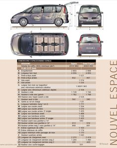 1000 images about renault grand espace on pinterest. Black Bedroom Furniture Sets. Home Design Ideas
