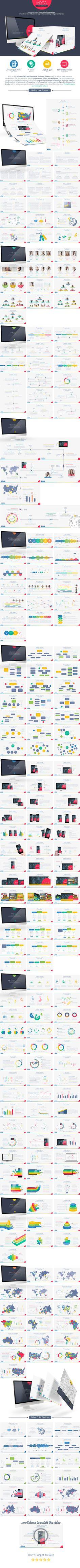 Mega Powerpoint Presentation (PowerPoint Templates)