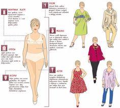 Фигуре «Яблоко» нельзя носить: ·Обтягивающую и мешковатую одежду. ·Крупных рисунков. ·Узкие юбки и брюки. ·Большие отвороты,рюши. ·Больших, пышных рукавов. ·Летящие ткани создают объем.