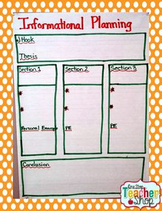 Graphic Organizer for Writer's Workshop Check out anchor charts. This page includes informational planning anchor charts. The anchor charts can be used for Writing, Grammar, Math and Reading. Expository Writing, Informational Writing, Essay Writing, Informative Writing, Writing Process, Writing Paper, Persuasive Letter, Writing Assessment, Persuasive Essays