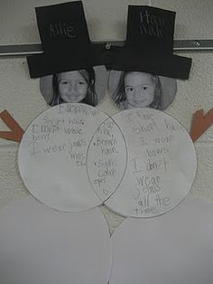 Snowman Venn Diagrams to learn about things a peer has in common with other peers, and learn about differences.