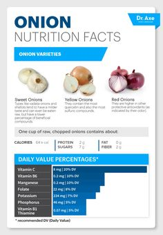 What do you need to know about onion nutrition Onions are a great natural antibiotic and anti-cancer agent as well as a flavorful addition to healthy Holistic Nutrition, Nutrition Guide, Health And Nutrition, Health Tips, Health And Wellness, Nutrition Plans, Nutrition Classes, Nutrition Store, Health Articles