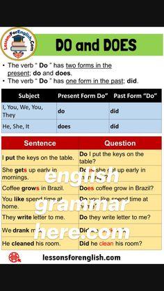 English Spelling, Learn English Grammar, English Vocabulary Words, Learn English Words, English Idioms, English Language Learning, English Book, Teaching English, Grammar Chart