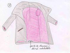 Comme promis, voici le tutoriel qui vous donnera l'envie de coudre des manteaux et des vestes à longueur de jours et de nuits: le tutoriel de la doublure pour manteau. Ce n'est évidemment pas la seule manière de faire, mais c'est pour moi la plus simple. J'ai pris comme exemple mon manteau gris. Après avoir …