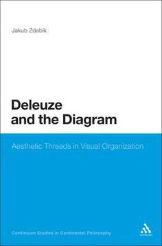 Deleuze And The Diagram: Aesthetic Threads In Visual Organisation- the book charts Deleuze's corpus according to aesthetic concepts such as the map, the sketch  drawing to bring out a comprehensive concept of the diagram. In his interrogation of Deleuze's visualaesthetic theory, Jakub Zdebik focuses on artists that hold an important place in Deleuze's system.Deleuze conceptualized his theory as a form of painting, saying that, like art, it needed to shift from figuration to abstraction.