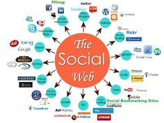 Submit Your Site Manually To 50 Social Bookmarking Sites PR4 To PR8 for $5