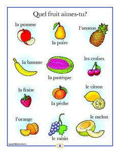 French Fruits Poster - Italian, French and Spanish Language Teaching Posters | Second Story Press