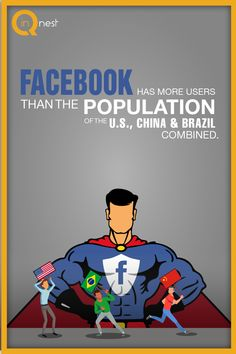 Statistics show that has more than the of the and combined. Fact Of The Day, Customer Experience, Statistics, Brazil, Digital Marketing, Advertising, Facts, Social Media, China