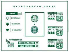 #DäN #AVäNTÏPäLēSTRä #SEPXCFC Campeonato Brasileiro 2016 1º turno | 8ª rodada | 15/06/16 | 21:45 Coritiba 2 X 2 #SEPalmeiras [Gol(s): #RogerGuedes23 aos 7' do 1º tempo; #Cristaldo9 aos 23' do 2º tempo] (Nel nome del Padre del Figlio e dello Spirito Santo) 1º turno | 9º rodada | 18/06/16 #SEPalmeiras X Santa Cruz