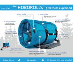 The Hoboroll by Gobi Gear is is a versatile compression sack with five internal segments and can convert to a day bag.