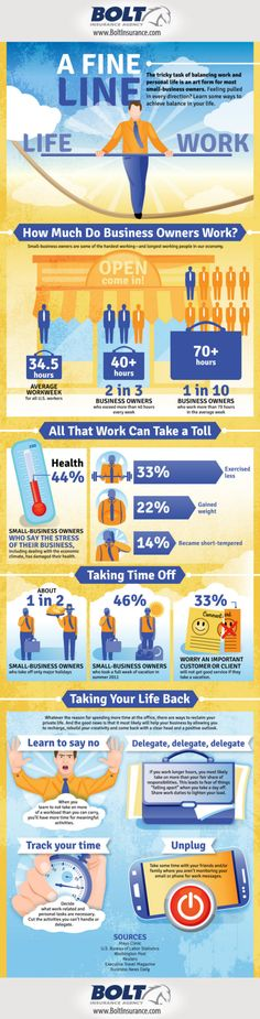 Very interesting work-life balance infographic. You can't maximize your efficiency if your overworked. So take some time for you!