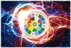 Гороскоп совместимости по знакам зодиака и стихиям
