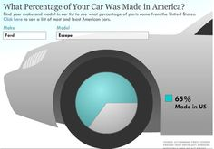 What Percentage of Your Car Was Made in America? Find your make and model in our list to see what percentage of parts came from the United States. from ABC nightly news