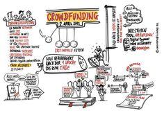Crowdfunding © Christoph Illigens,2012
