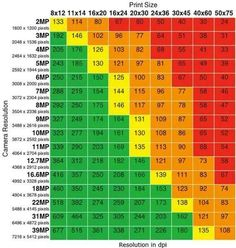 wire gauge amp ratings chart help expedition portal typical off road light wiring diagram #13