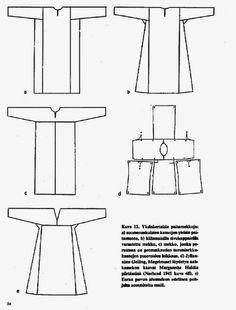 Wczesnośredniowieczne rekonstrukcje historyczne - głównie od strony ubioru. Czyli co nieco o modzie za czasów Rzepichy i Sigridy ;-)