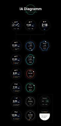 Weathercom-clock-face-for-Samsung-Gear-S2