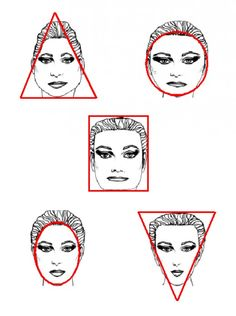 The Art of Face Reading