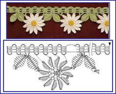 Tricotando com a Carla: Barradinho com margaridas de Croche