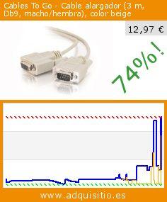 Cables To Go - Cable alargador (3 m, Db9, macho/hembra), color beige (Electrónica). Baja 74%! Precio actual 12,97 €, el precio anterior fue de 50,00 €. http://www.adquisitio.es/fabricado-marca/cables-to-go-serial