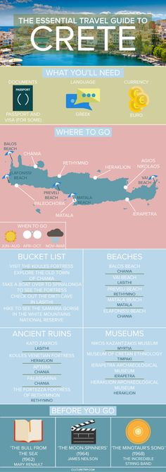 The Essential Travel Guide to Crete (Infographic)|Pinterest: theculturetrip #travelfacts