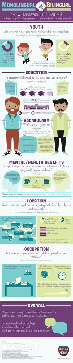¿De verdad es mejor la educación bilingüe? #infografia #infographic #education