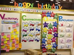 Primary Classroom Display Ideas - VCOP (Vocabulary, Connectives, Openers and Punctuation) Year 3 Classroom Ideas, Primary Classroom Displays, Ks1 Classroom, Teaching Displays, Class Displays, Classroom Organisation Primary, Classroom Board, Bulletin Boards, Working Wall Display