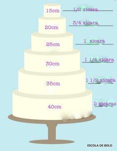 QUANTIDADE DE RECHEIO - BOLOS REDONDOS Cake Decorating Techniques, Cake Decorating Tutorials, Fondant Cakes, Cupcake Cakes, Cake Serving Guide, Cake Sizes, Ganache, Cake Business, Cake Servings